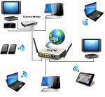 Как использовать телефон в качестве роутера wifi – Планшет или смартфон как беспроводной роутер для домашней сети: порядок настройки
