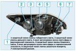 Форд фокус 2 настройка фар – Как отрегулировать фары Форд Фокус 2: пошаговая инструкция