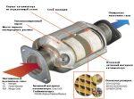 Может ли машина троить из за катализатора – Признаки забитого или разрушенного катализатора машины. Методы диагностирования неисправностей катализатора