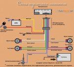 Распиновка разъема iso магнитолы – Подключение магнитолы с установкой своими руками в машину (распиновка ISO и mini ISO разъема аудиосистемы)