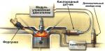 Лямбда зонд для чего – Лямбда-зонд, или датчик кислорода – что это такое, устройство, работа, неисправности