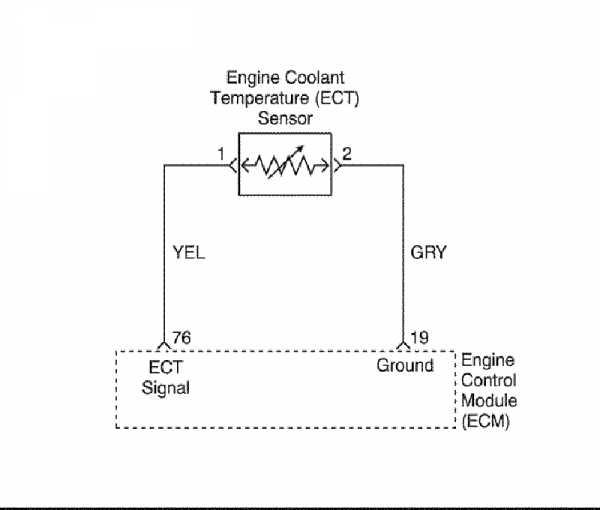 высокий уровень сигнала датчика охлаждающей жидкости