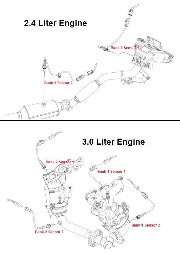 P0131 ошибка форд фокус 3 – Сегодня вылезла ошибка p0131,как решить