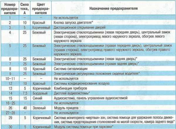 Скачать учебники для подготовки к международным экзаменам